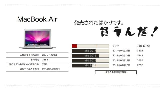 スクリーンショット 2014-07-10 1.01.40