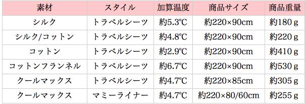 スクリーンショット 2015-01-10 13.13.55
